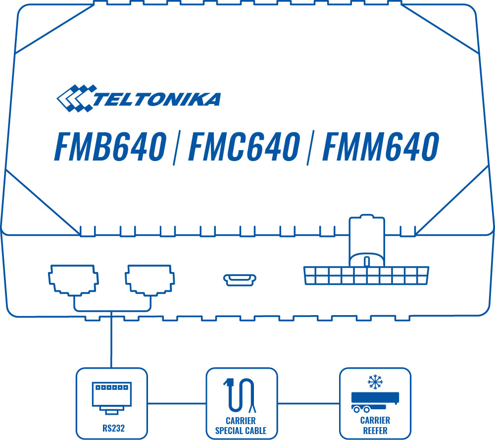 product carrier-reefer-cable scheme